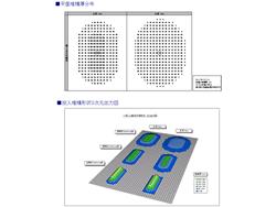 直投堆積形状シミュレーションシステム